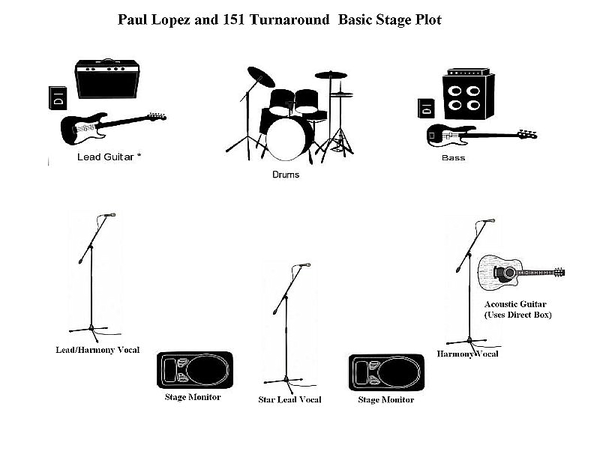 guitar amp diagram guitar cable diagram