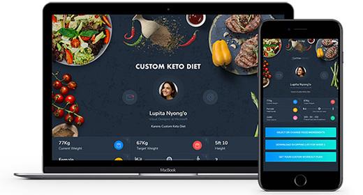 Portrait of Custom Keto Diet Reviews